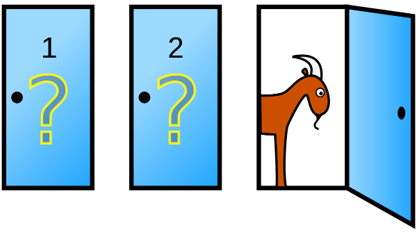 thumbnail of: Monty Hall Problem