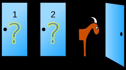 thumbnail of: Monty Hall Problem
